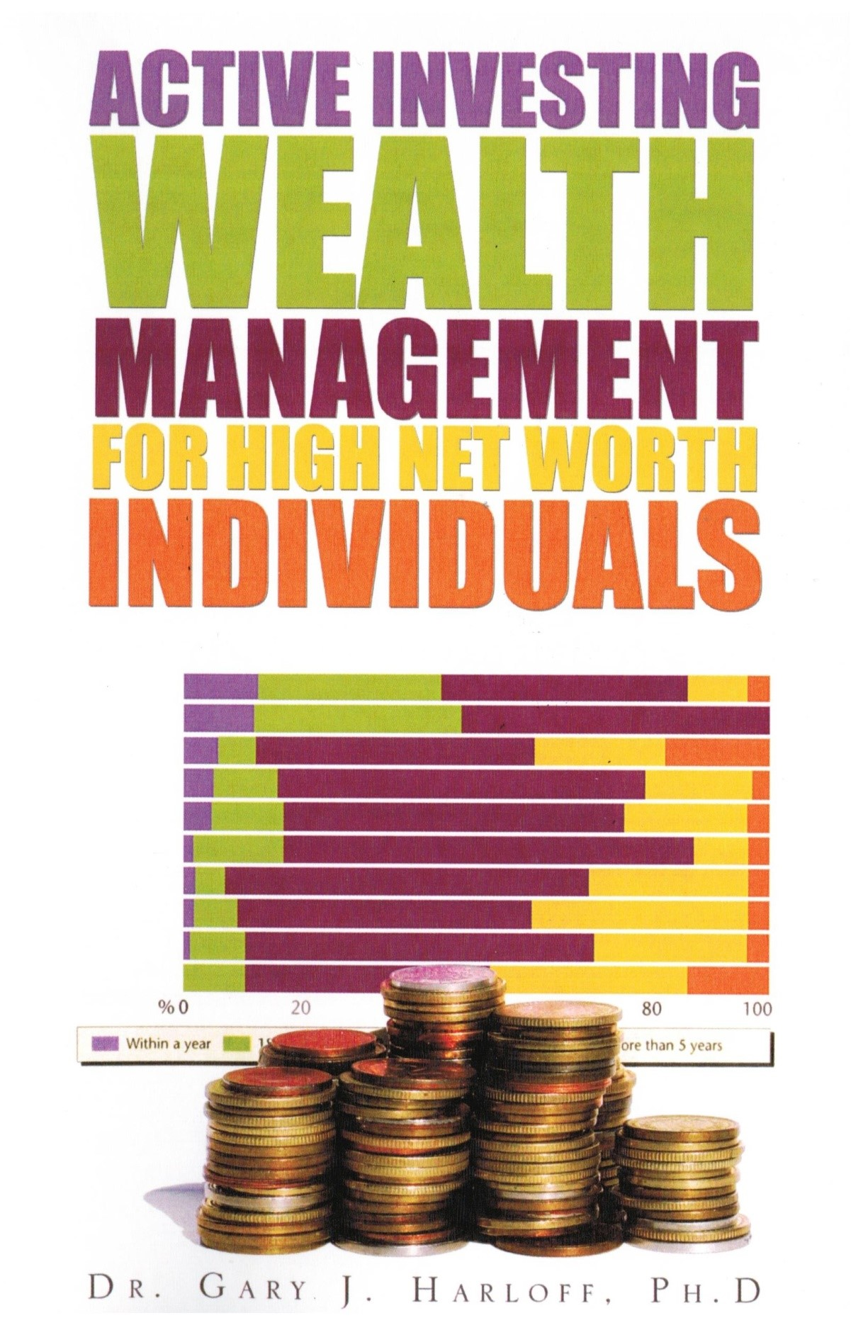 Active Investing Wealth Management for High Net Worth Individuals by Dr. Gary J. Harloff, Ph. D